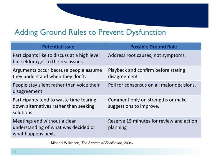 Adding Ground Rules to Prevent Dysfunction