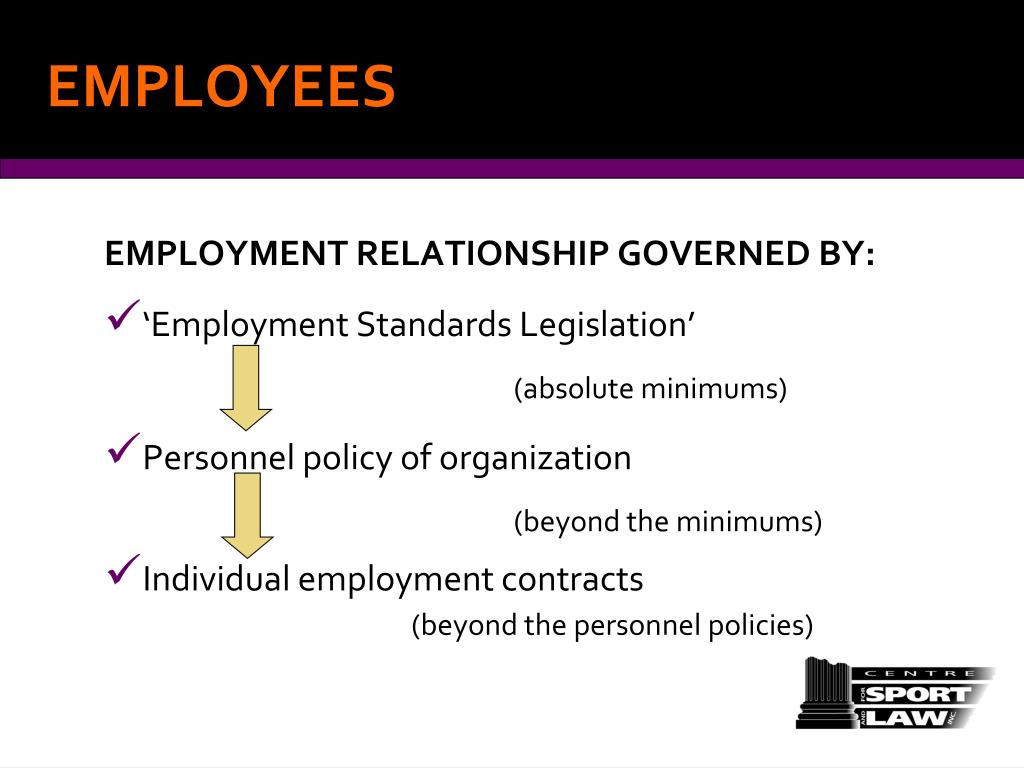 PPT - EMPLOYMENT AND CONTRACTOR RELATIONS PowerPoint