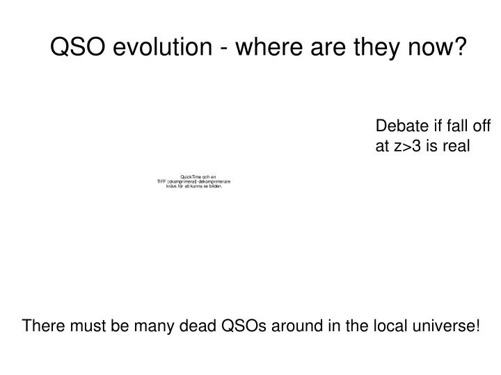 QSO evolution - where are they now?
