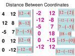 distance between coordinates