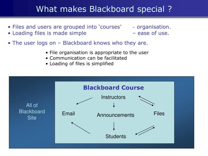 What makes blackboard special