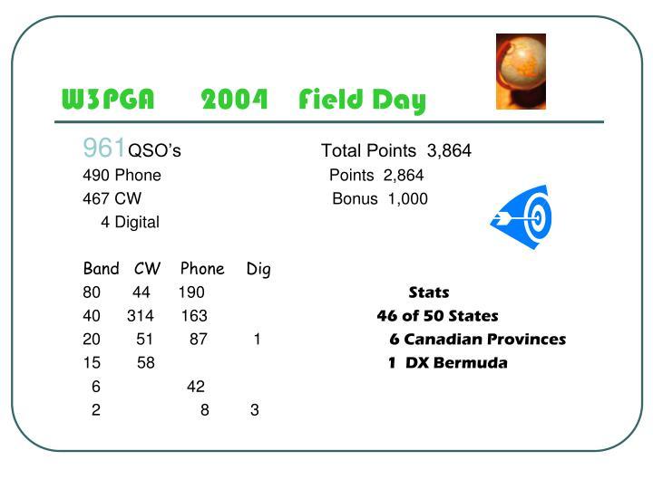 W3PGA      2004    Field Day