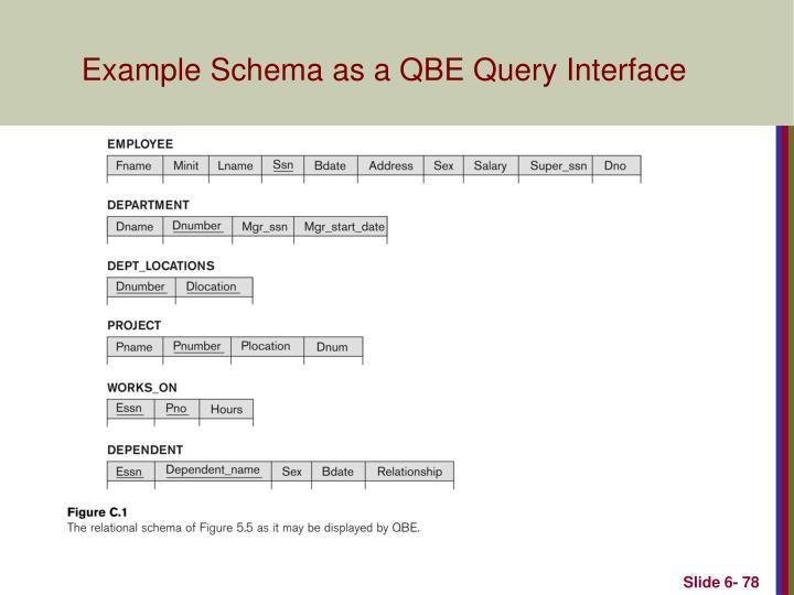Example Schema as a QBE Query Interface