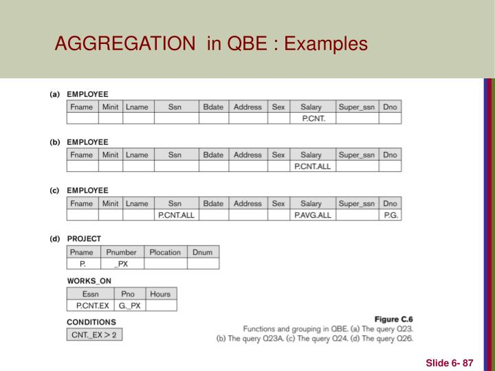AGGREGATION  in QBE : Examples