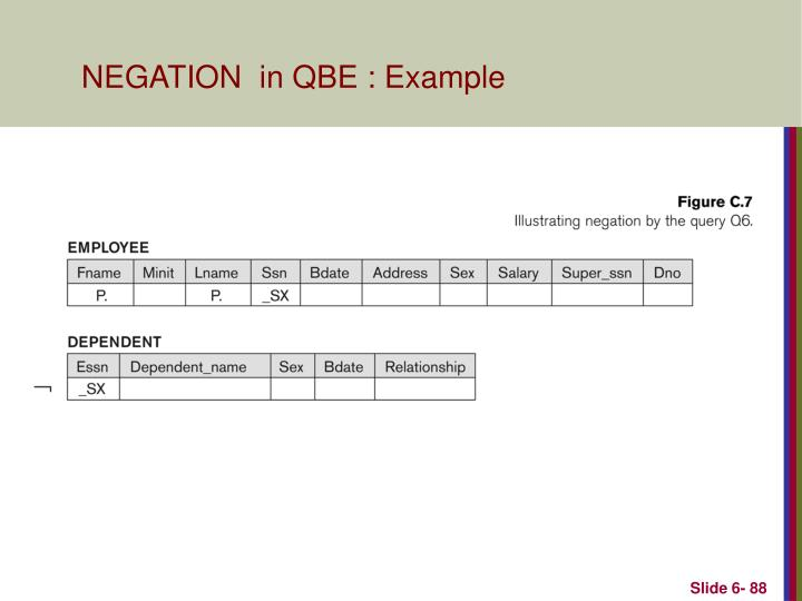NEGATION  in QBE : Example