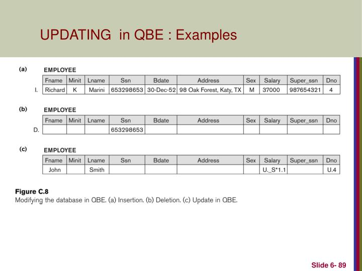 UPDATING  in QBE : Examples