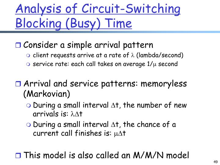 Analysis of Circuit-Switching Blocking (Busy) Time