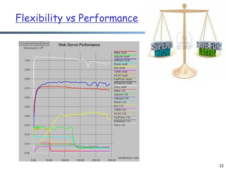 Flexibility vs Performance