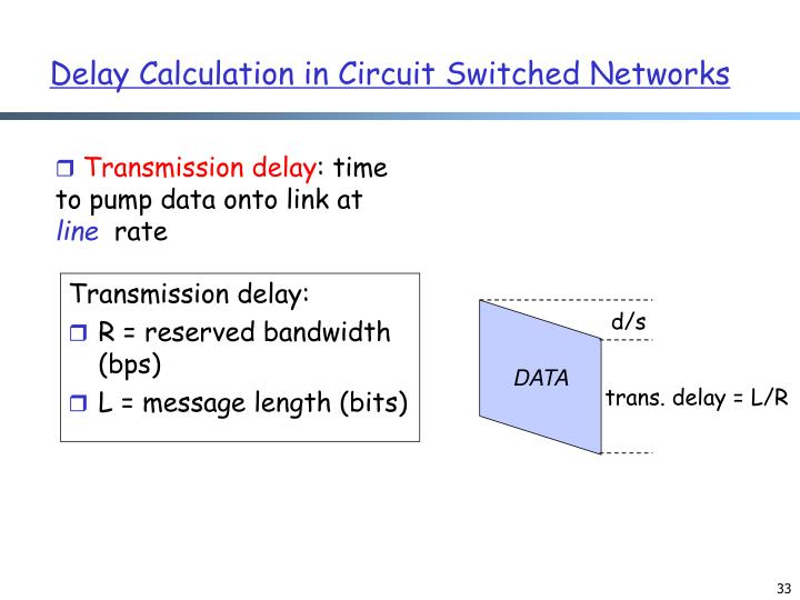 Delay Calculation in Circuit Switched Networks