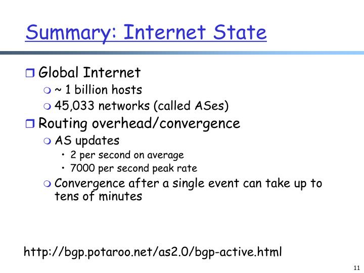 Summary: Internet State