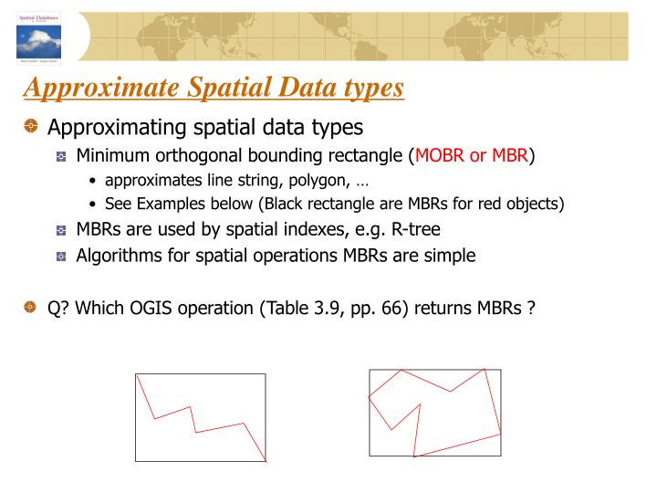 Approximate Spatial Data types