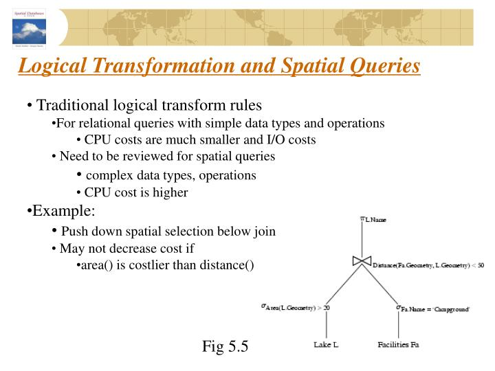 Logical Transformation and Spatial Queries
