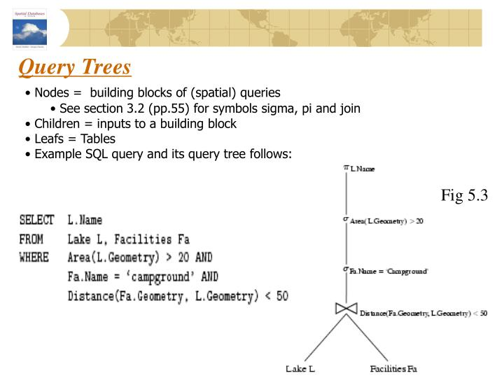 Query Trees