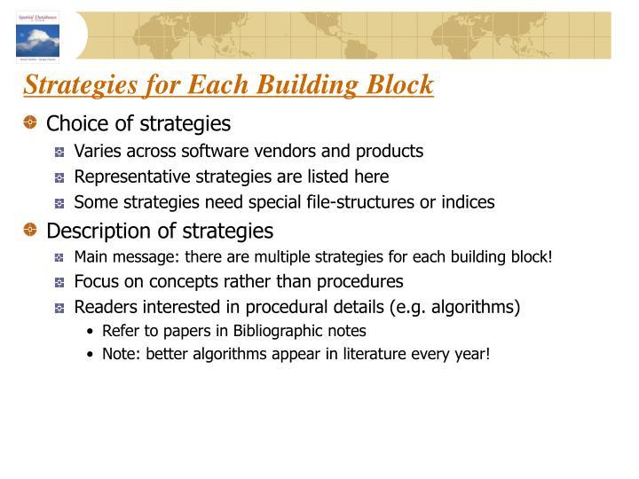 Strategies for Each Building Block