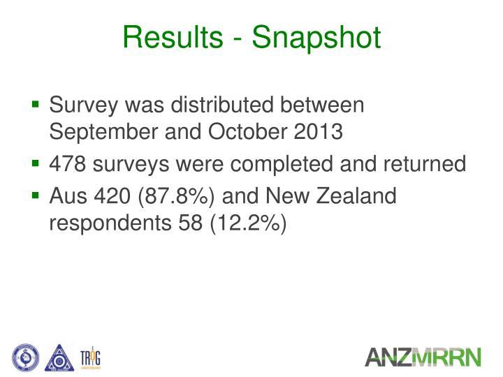 Results - Snapshot