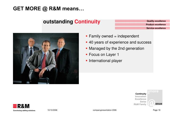 GET MORE @ R&M means…