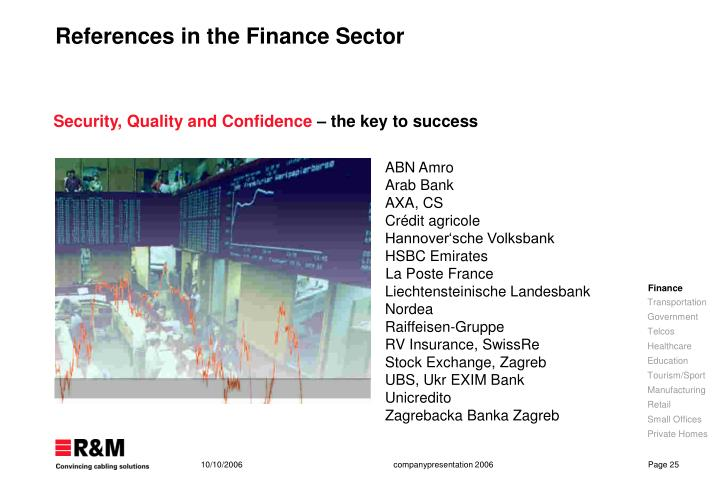 References in the Finance