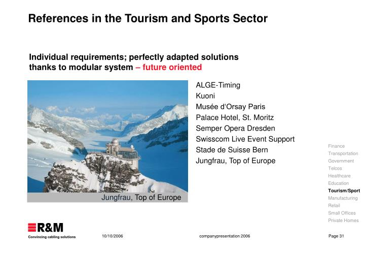 References in the Tourism and Sports Sector