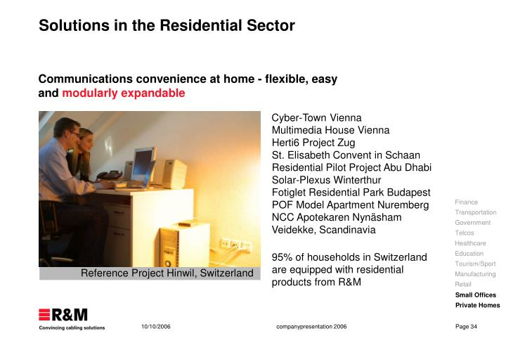 Solutions in the Residential Sector