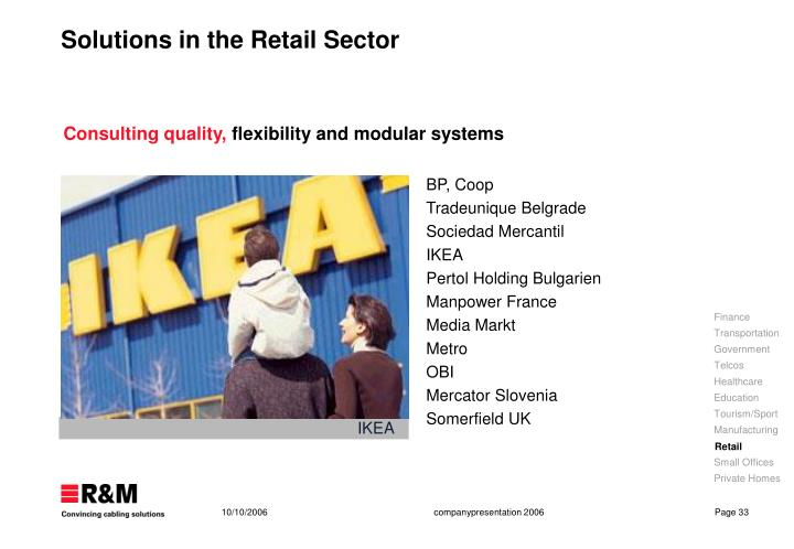 Solutions in the Retail Sector