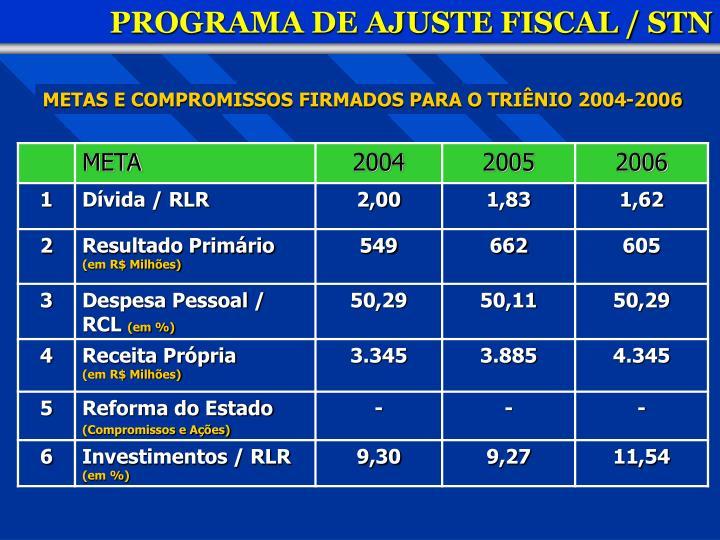 PROGRAMA DE AJUSTE FISCAL / STN
