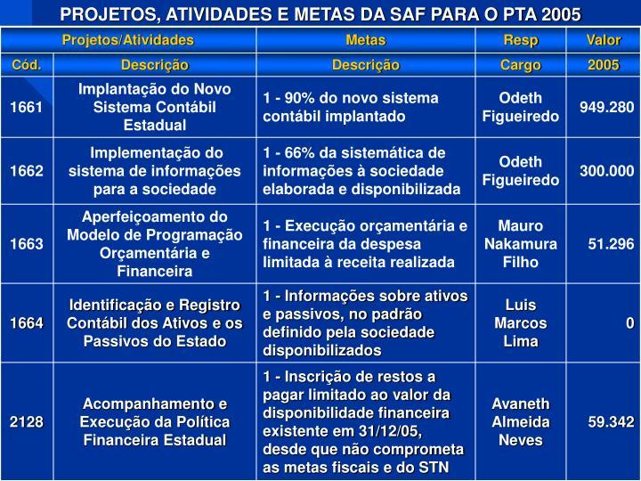 PROJETOS, ATIVIDADES E METAS DA SAF PARA O PTA 2005
