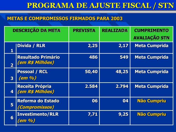 PROGRAMA DE AJUSTE FISCAL /