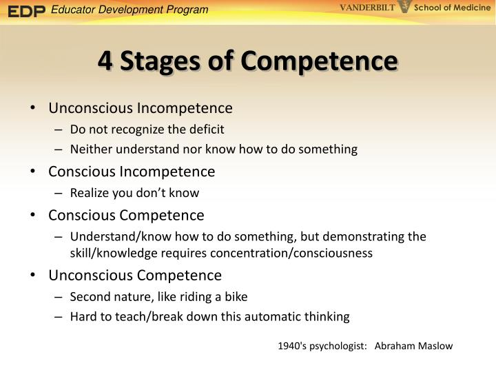 4 Stages of Competence