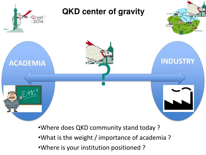 QKD center of gravity