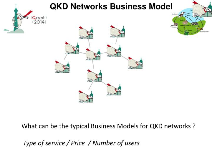 QKD Networks Business Model