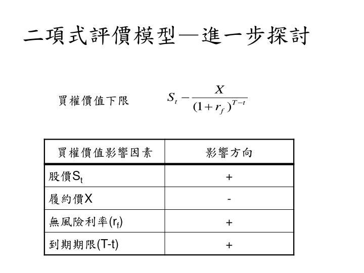 二項式評價模型