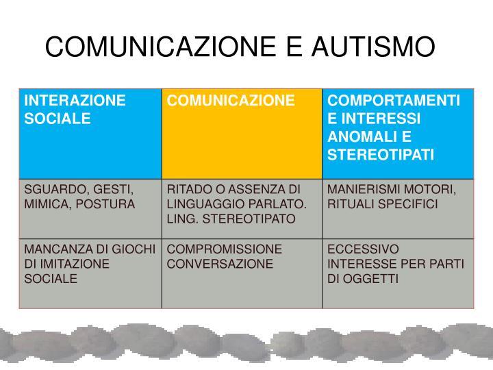 COMUNICAZIONE E AUTISMO