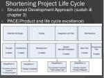 shortening project life cycle4