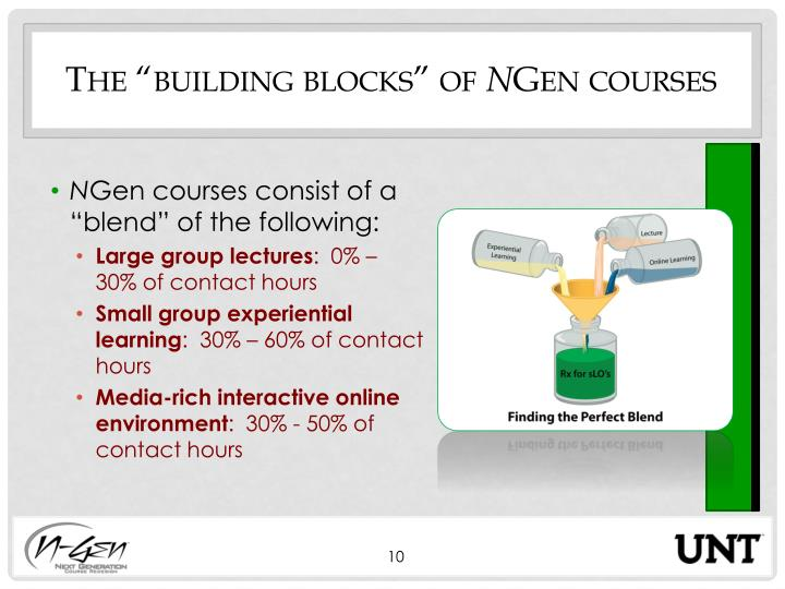 """The """"building blocks"""" of"""