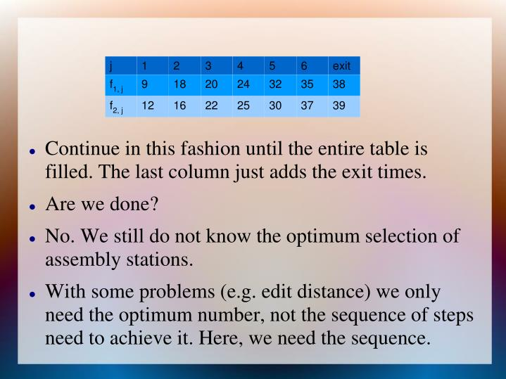 Continue in this fashion until the entire table is filled. The last column just adds the exit times.