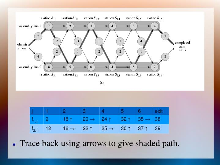 Trace back using arrows to give shaded path.