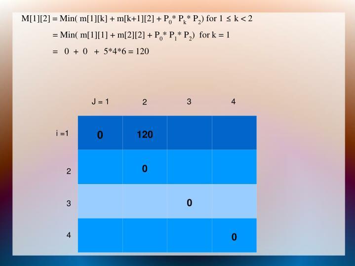 M[1][2] = Min( m[1][k] + m[k+1][2] + P