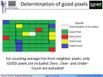 determination of good pixels