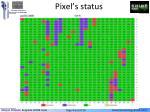 pixel s status1