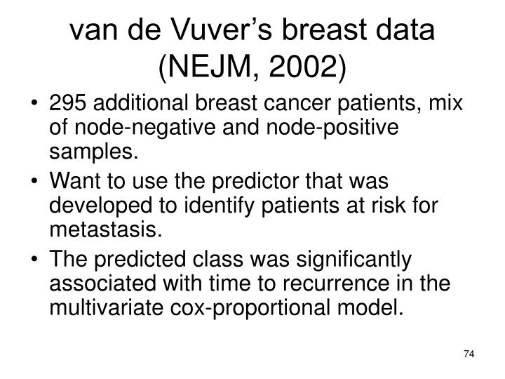 van de Vuver's breast data