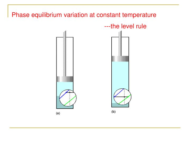 Phase equilibrium variation at constant temperature