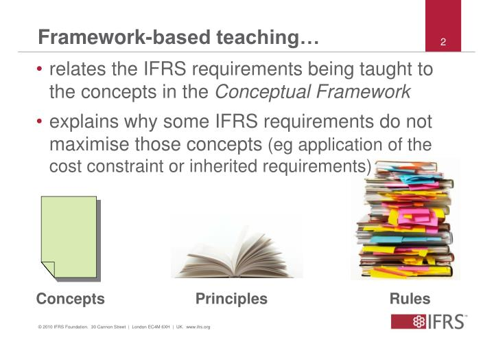 why conceptual framework is considered Conceptual framework — asset definition and supporting concepts- agenda paper 10b the staff considered that the issues should be addressed by considering whether the proposed definitions provide sufficient guidance for items with a low probability of inflows or outflows (see agenda paper.