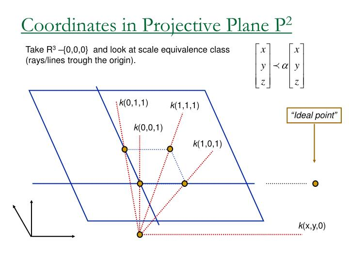 Coordinates in Projective Plane P