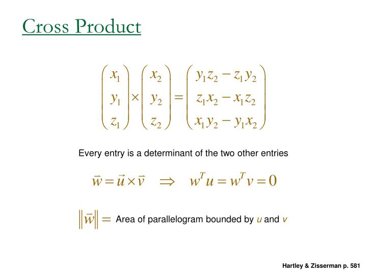 Area of parallelogram bounded by