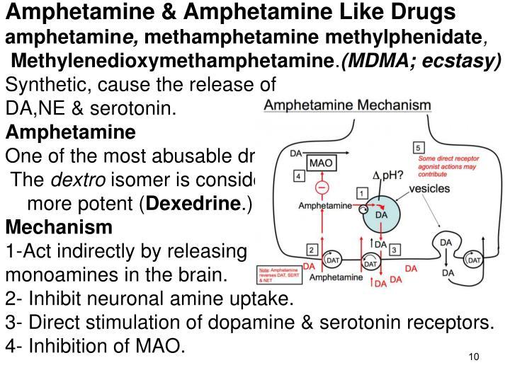 Amphetamine & Amphetamine Like Drugs
