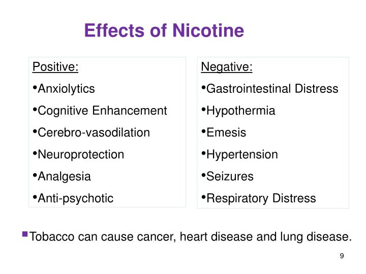 Effects of Nicotine