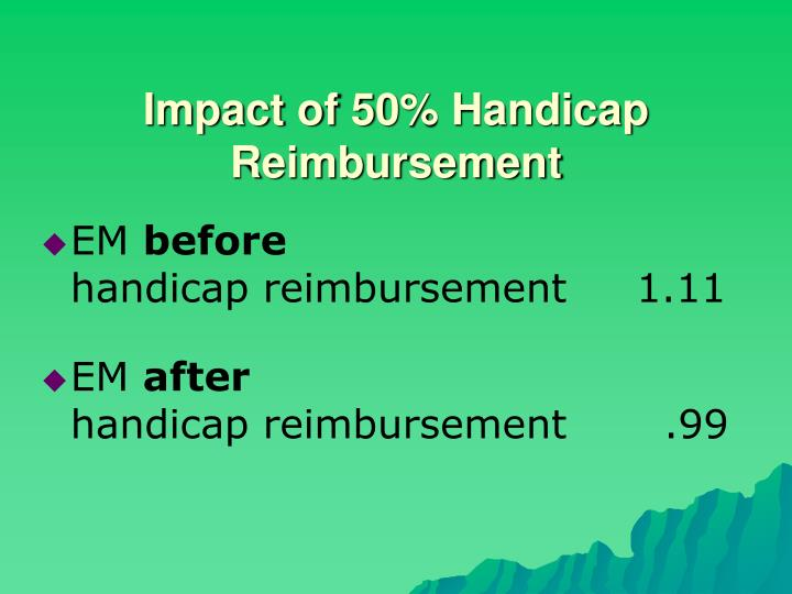 Impact of 50% Handicap Reimbursement