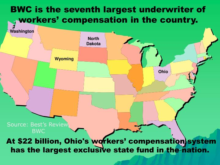 BWC is the seventh largest underwriter of workers' compensation in the country.