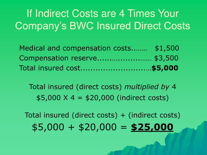 If Indirect Costs are 4 Times Your Company's BWC Insured Direct Costs