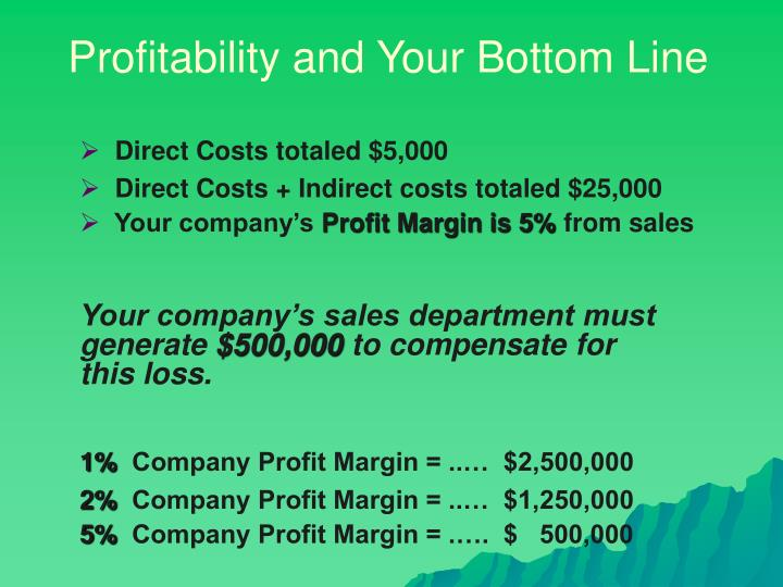 Profitability and Your Bottom Line
